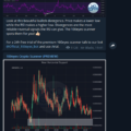 What is a Crypto Market Scanner and Why Should I Use It?
